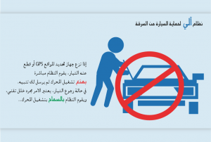 anti-vol voiture